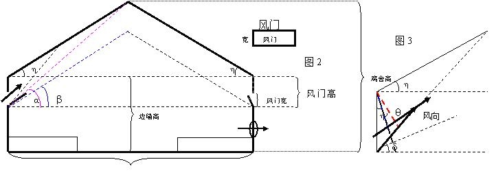 三间房内部结构图