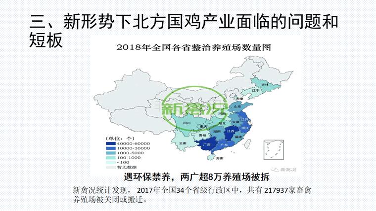 三十年国鸡产业再升级与新形势下战略转移-定版_11.png