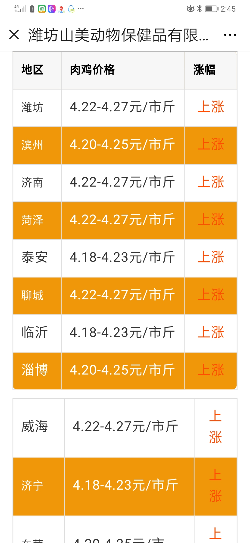 Screenshot_20190707_144551_com.tencent.mm.jpg