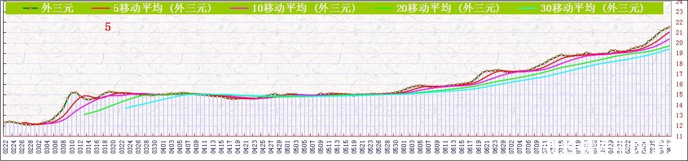 K外三元       0812.jpg