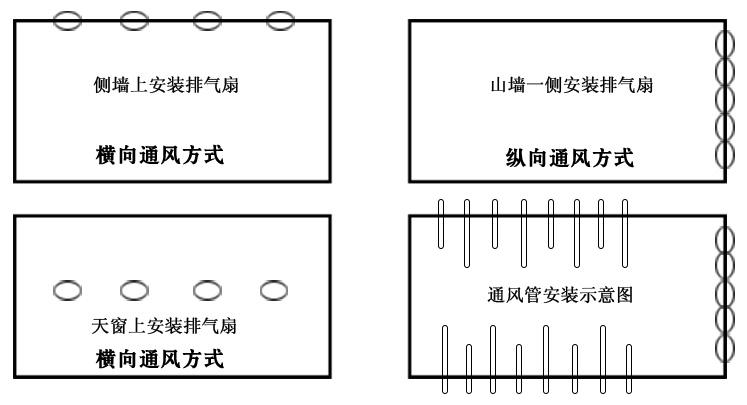排气扇安装示意图.jpg